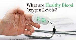 Healthy Blood Oxygen Levels: Chart, Normal O2 Saturation By Age