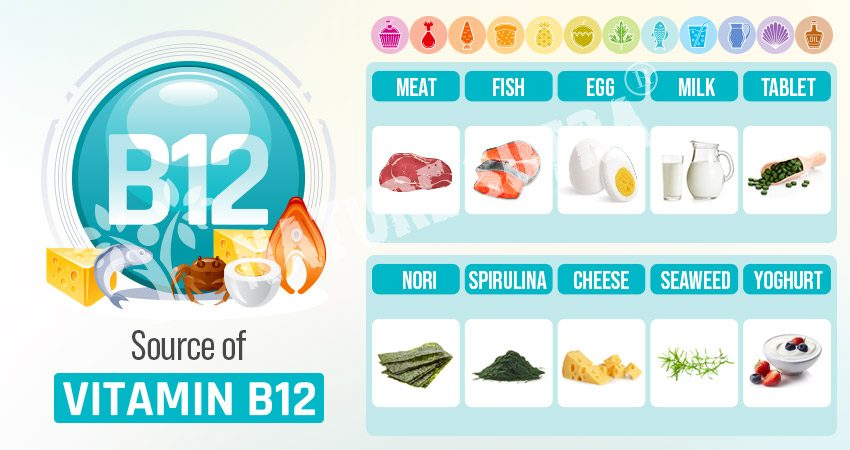 Vitamin B12 Foods List: Best Source, Purpose, Benefits and Side Effects